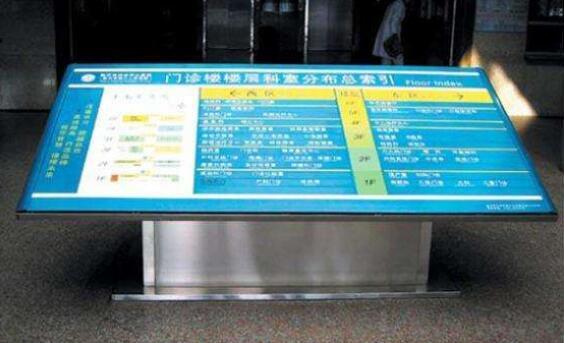 锈钢板旅游景区标识标